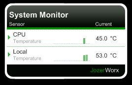 Speedfan Temperature Widget